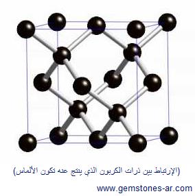 تكوين ذرات حجر الألماس