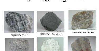 أشكال الصخور المتحولة في الطبيعة